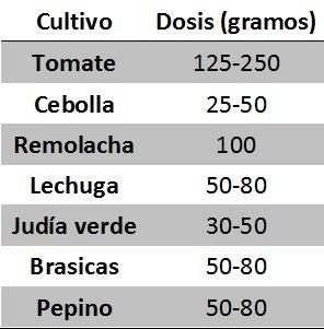 tabla_aplicaciones